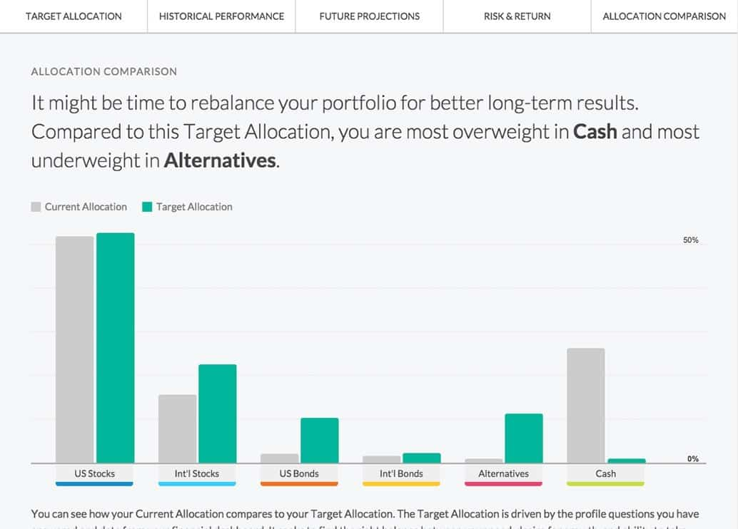 personal capital asset allocation - The Secret Weapon You Need To Manage Your Money Better